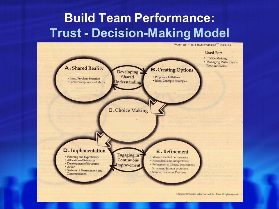 Build Team Performance: Trust - Decision-Making Model