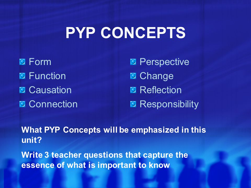 PYP CONCEPTS Form Function Causation Connection Perspective Change Reflection Responsibility What PYP Concepts will be emphasized in this unit.
