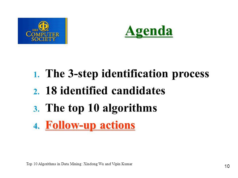 10 Top 10 Algorithms in Data Mining: Xindong Wu and Vipin Kumar Agenda 1.