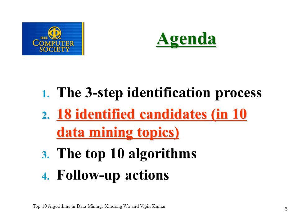 5 Top 10 Algorithms in Data Mining: Xindong Wu and Vipin Kumar Agenda 1.