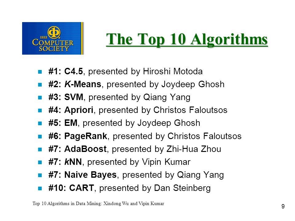 9 Top 10 Algorithms in Data Mining: Xindong Wu and Vipin Kumar The Top 10 Algorithms n #1: C4.5, presented by Hiroshi Motoda n #2: K-Means, presented by Joydeep Ghosh n #3: SVM, presented by Qiang Yang n #4: Apriori, presented by Christos Faloutsos n #5: EM, presented by Joydeep Ghosh n #6: PageRank, presented by Christos Faloutsos n #7: AdaBoost, presented by Zhi-Hua Zhou n #7: kNN, presented by Vipin Kumar n #7: Naive Bayes, presented by Qiang Yang n #10: CART, presented by Dan Steinberg