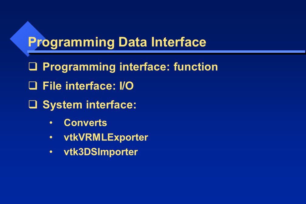 Programming Data Interface  Programming interface: function  File interface: I/O  System interface: Converts vtkVRMLExporter vtk3DSImporter
