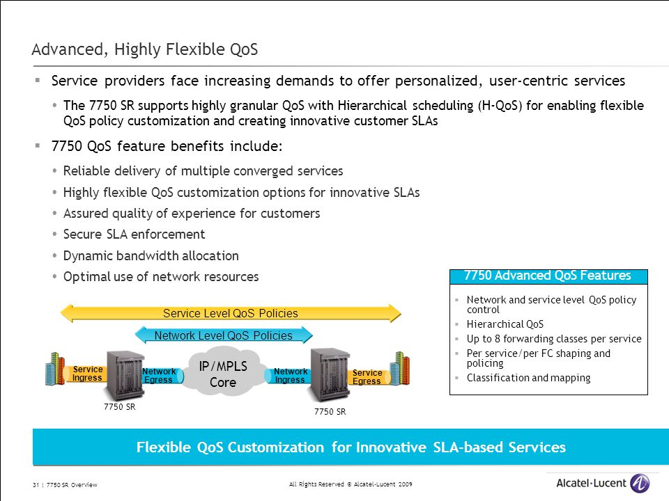 All Rights Reserved © Alcatel-Lucent 2009 31 | 7750 SR Overview Advanced, Highly Flexible QoS  Service providers face increasing demands to offer per