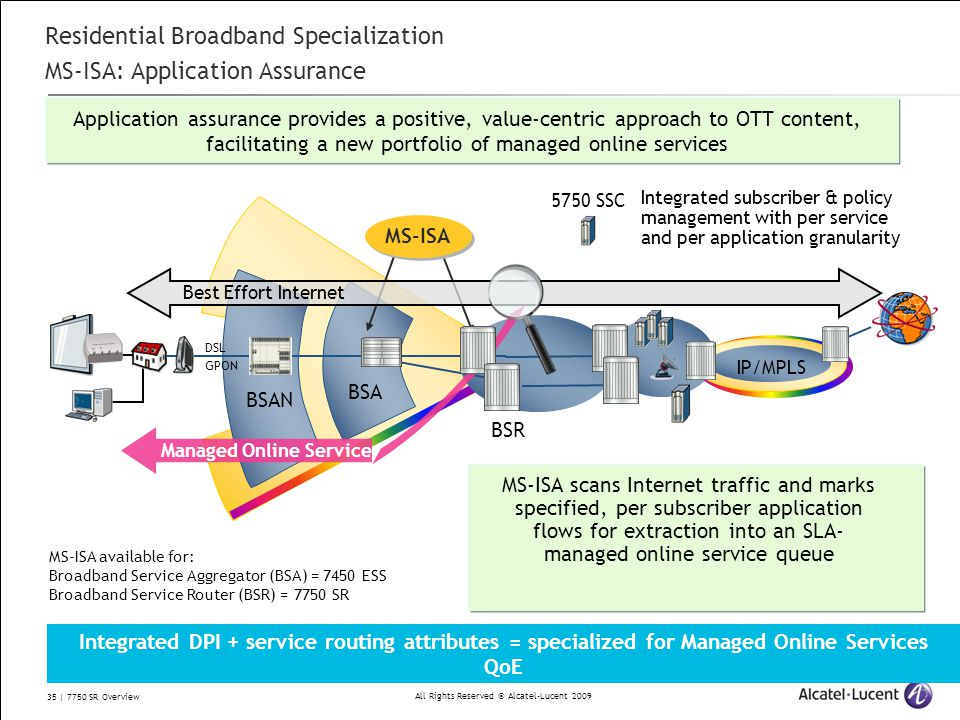 All Rights Reserved © Alcatel-Lucent 2009 35 | 7750 SR Overview Residential Broadband Specialization MS-ISA: Application Assurance IP/MPLS DSL GPON IP