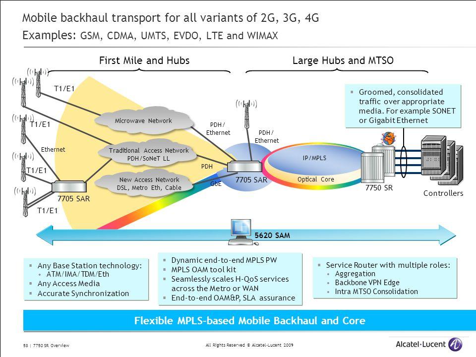 All Rights Reserved © Alcatel-Lucent 2009 58 | 7750 SR Overview Mobile backhaul transport for all variants of 2G, 3G, 4G Examples: GSM, CDMA, UMTS, EV