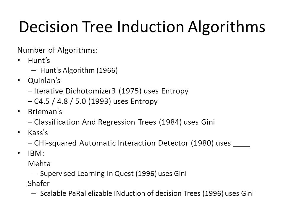 Decision Tree Induction Algorithms Number of Algorithms: Hunt's – Hunt's Algorithm (1966) Quinlan's – Iterative Dichotomizer3 (1975) uses Entropy – C4
