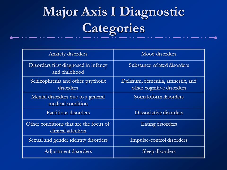 The DSM-IV-TR Axis II Axis II Personality disorders and mental retardation Personality disorders and mental retardation Long-standing problems Long-standing problems Axis III Axis III Relevant general medical conditions Relevant general medical conditions Axis IV Axis IV Psychosocial and environmental problems Psychosocial and environmental problems