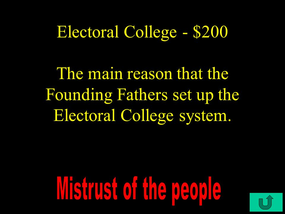 C4-$100 Electoral College - $100 Each states electoral college number is based on this.