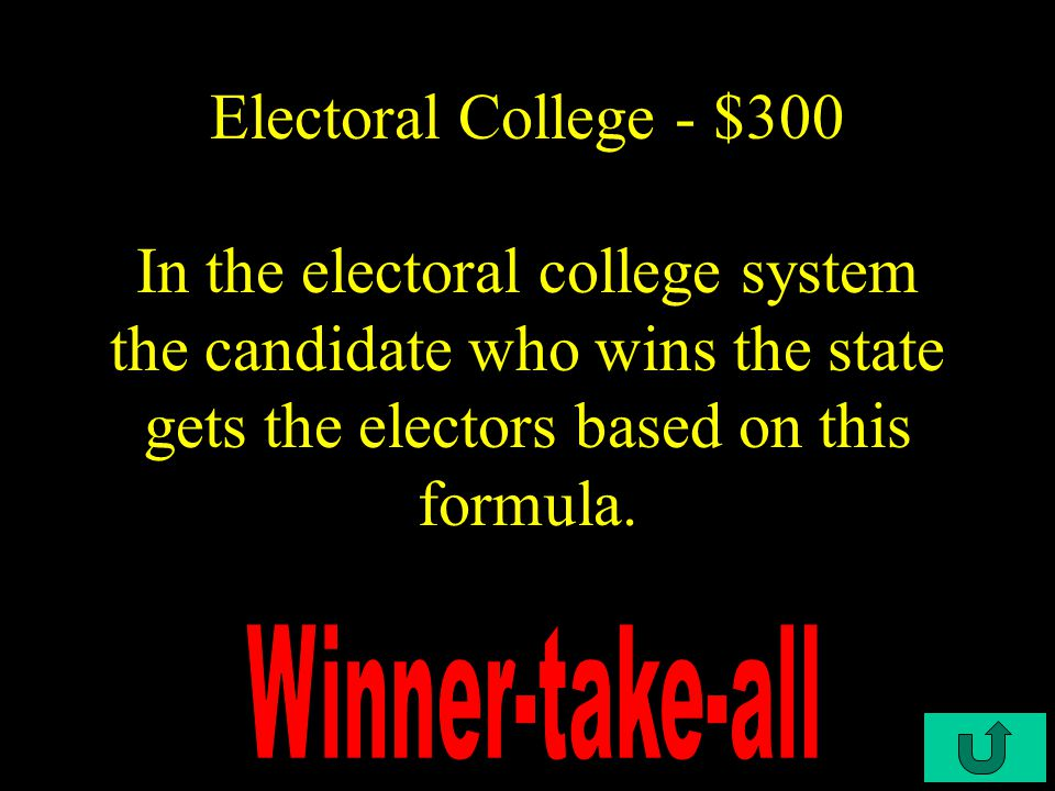 C3-200 Electoral College - $200 The main reason that the Founding Fathers set up the Electoral College system.