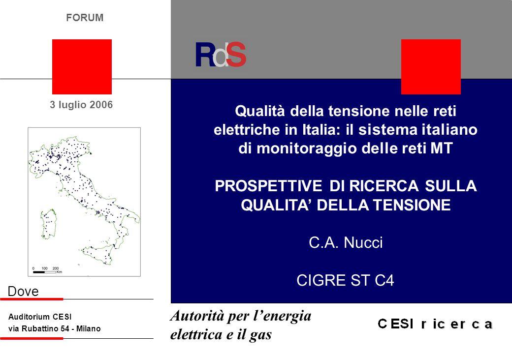 3 luglio 2006 Dove Auditorium CESI via Rubattino 54 - Milano Qualità della tensione nelle reti elettriche in Italia: il sistema italiano di monitoraggio delle reti MT PROSPETTIVE DI RICERCA SULLA QUALITA' DELLA TENSIONE C.A.