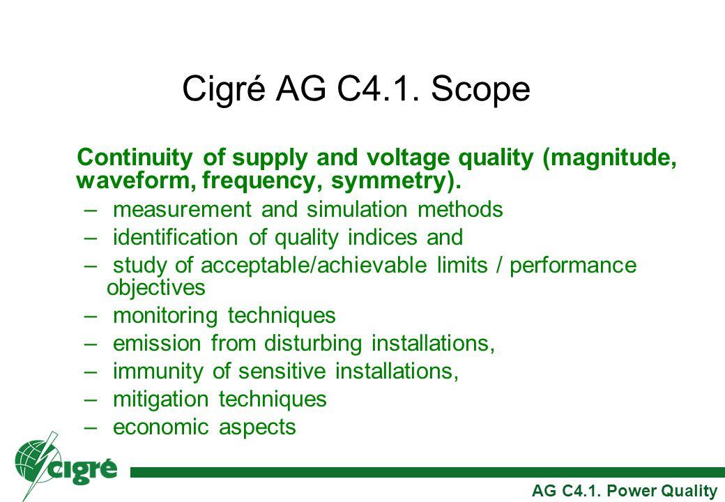 Cigré AG C4.1.