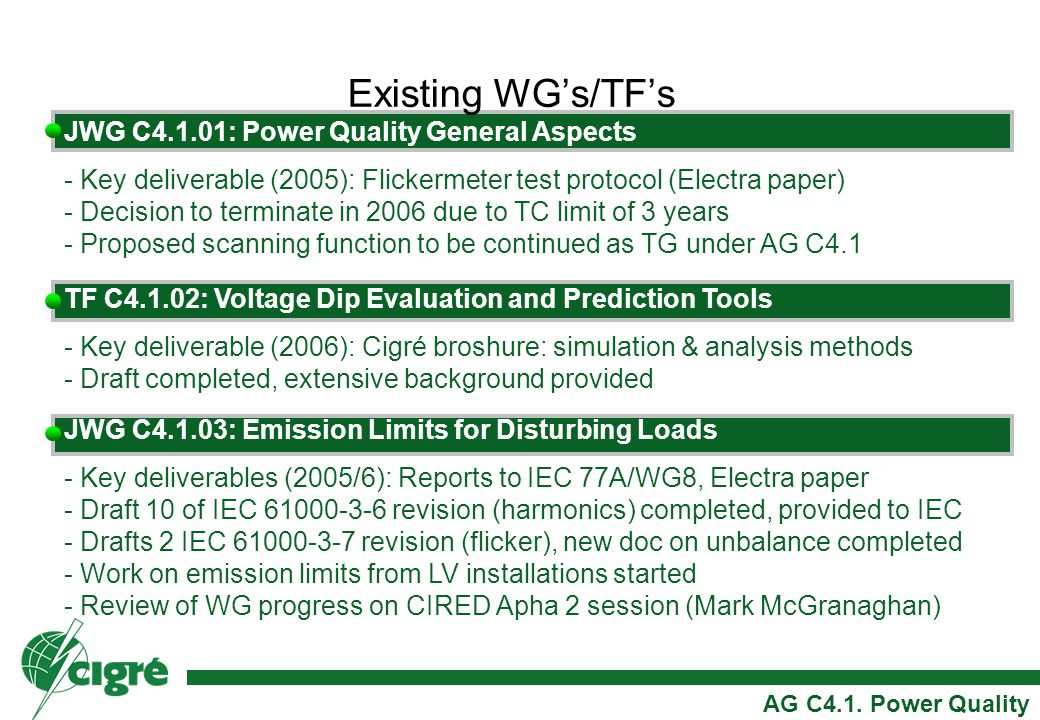 JWG C4.1.01: Power Quality General Aspects - Key deliverable (2005): Flickermeter test protocol (Electra paper) - Decision to terminate in 2006 due to TC limit of 3 years - Proposed scanning function to be continued as TG under AG C4.1 TF C4.1.02: Voltage Dip Evaluation and Prediction Tools - Key deliverable (2006): Cigré broshure: simulation & analysis methods - Draft completed, extensive background provided JWG C4.1.03: Emission Limits for Disturbing Loads - Key deliverables (2005/6): Reports to IEC 77A/WG8, Electra paper - Draft 10 of IEC 61000-3-6 revision (harmonics) completed, provided to IEC - Drafts 2 IEC 61000-3-7 revision (flicker), new doc on unbalance completed - Work on emission limits from LV installations started - Review of WG progress on CIRED Apha 2 session (Mark McGranaghan) AG C4.1.
