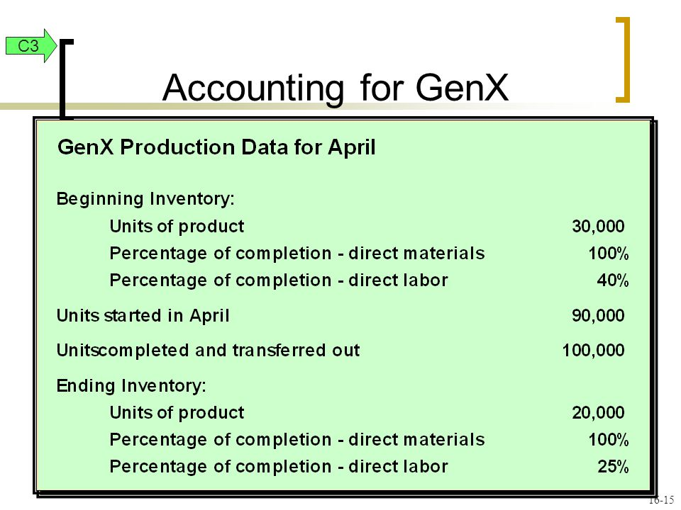16-15 Accounting for GenX C3