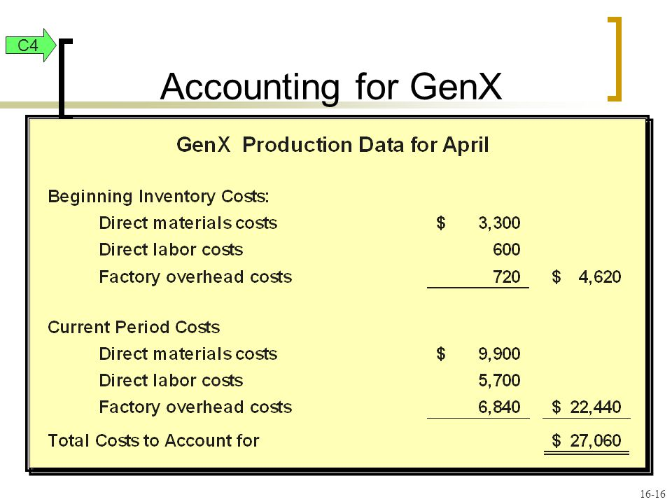 16-16 C4 Accounting for GenX
