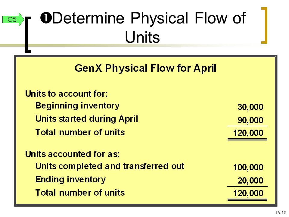 16-18  Determine Physical Flow of Units C5