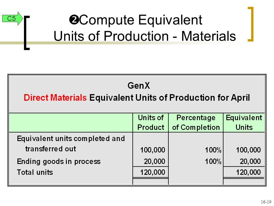 16-19  Compute Equivalent Units of Production - Materials C5