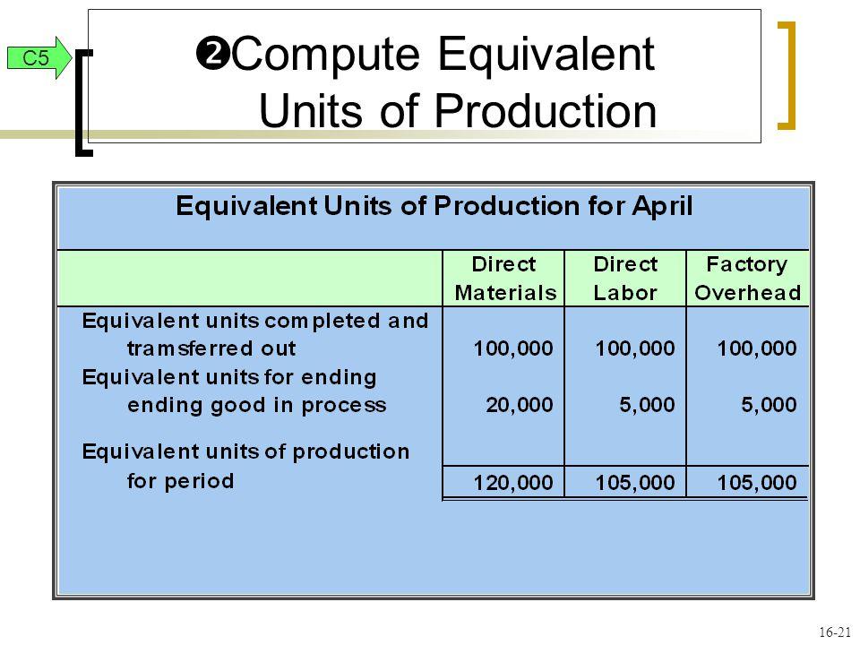16-21  Compute Equivalent Units of Production C5