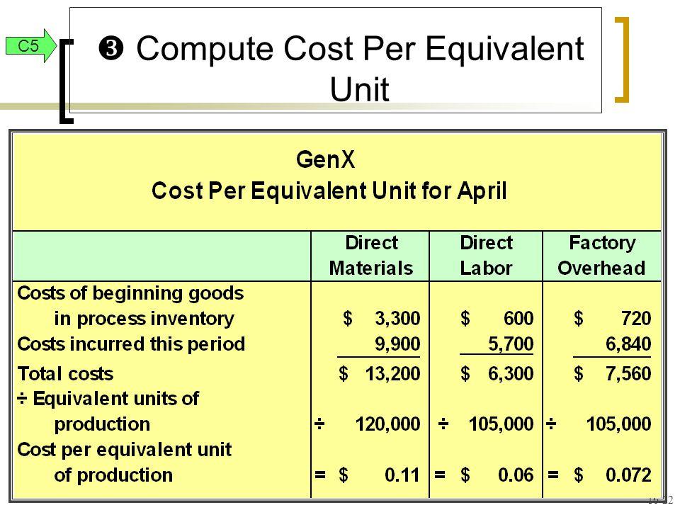 16-22  Compute Cost Per Equivalent Unit C5
