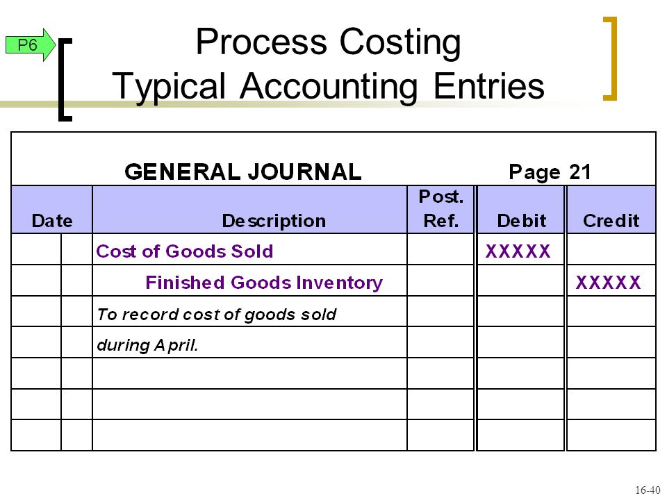 16-40 P6 Process Costing Typical Accounting Entries