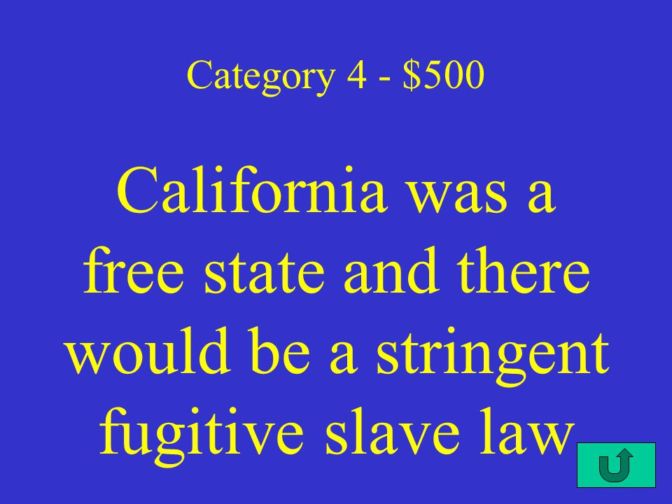 C3-$400 Category 4 - $400 started the newspaper THE LIBERATOR