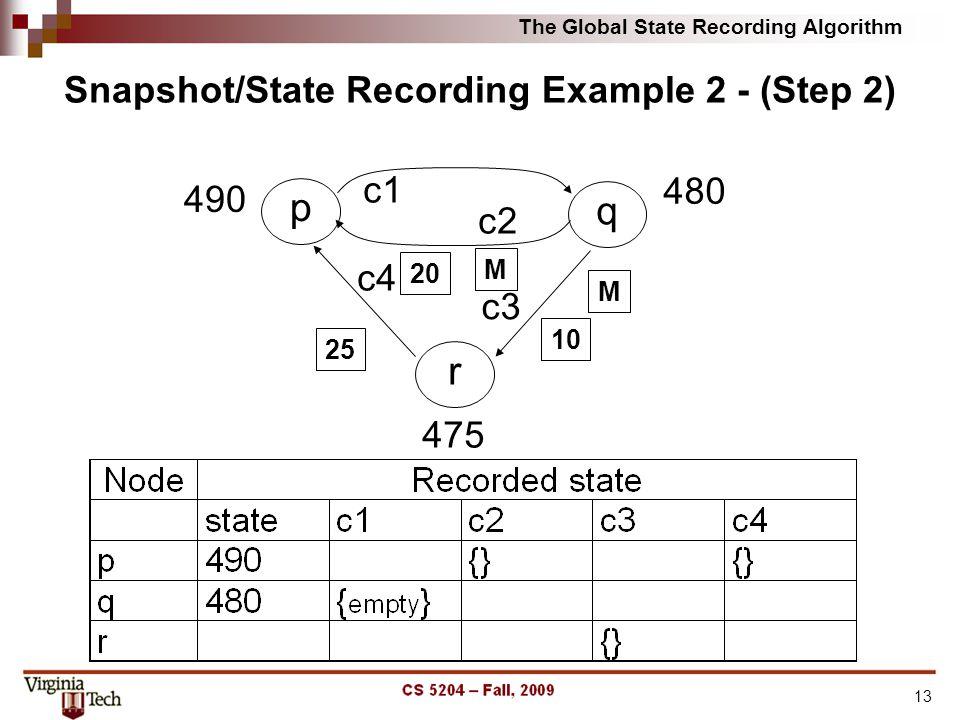 The Global State Recording Algorithm 13 Snapshot/State Recording Example 2 - (Step 2) p 490 q r 480 475 c3 c4 c2 c1 20 10 M M 25