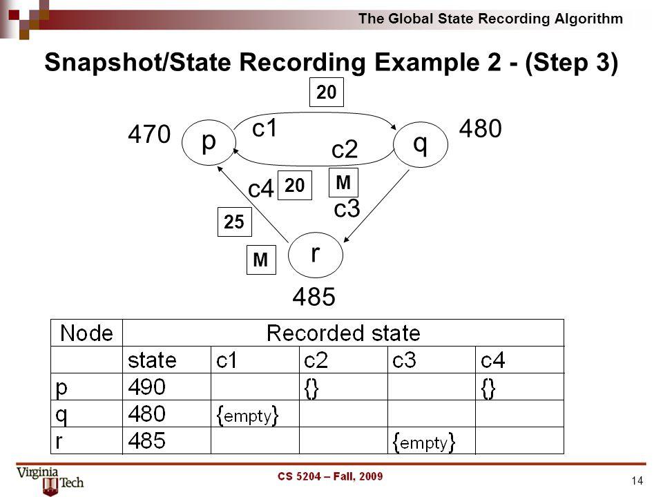 The Global State Recording Algorithm 14 Snapshot/State Recording Example 2 - (Step 3) p 470 q r 480 485 c3 c4 c2 c1 20 M M 25