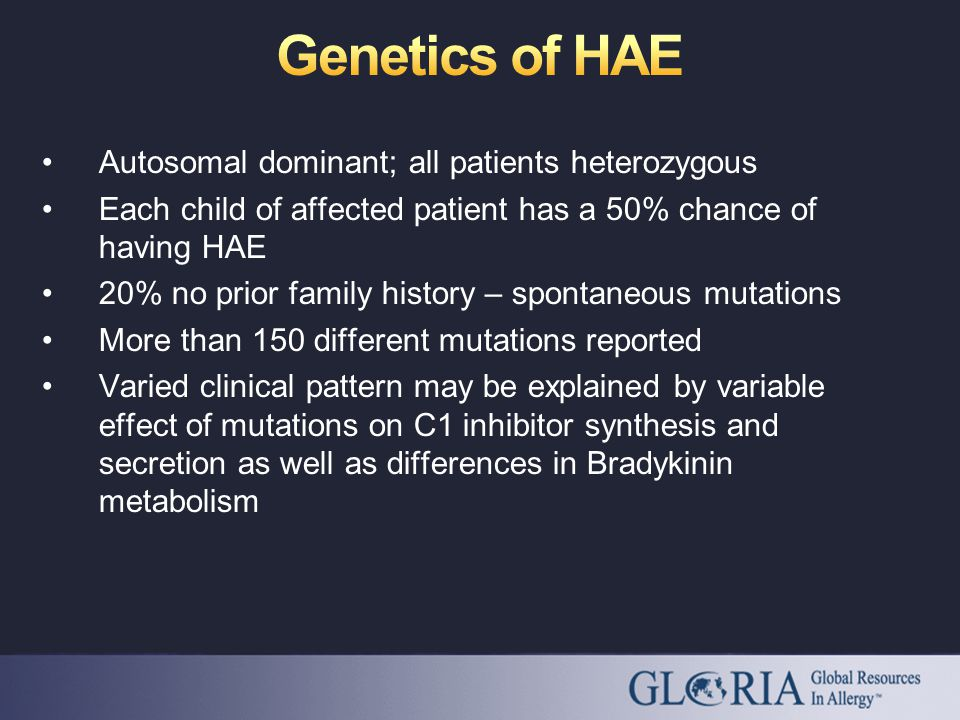Autosomal dominant; all patients heterozygous Each child of affected patient has a 50% chance of having HAE 20% no prior family history – spontaneous