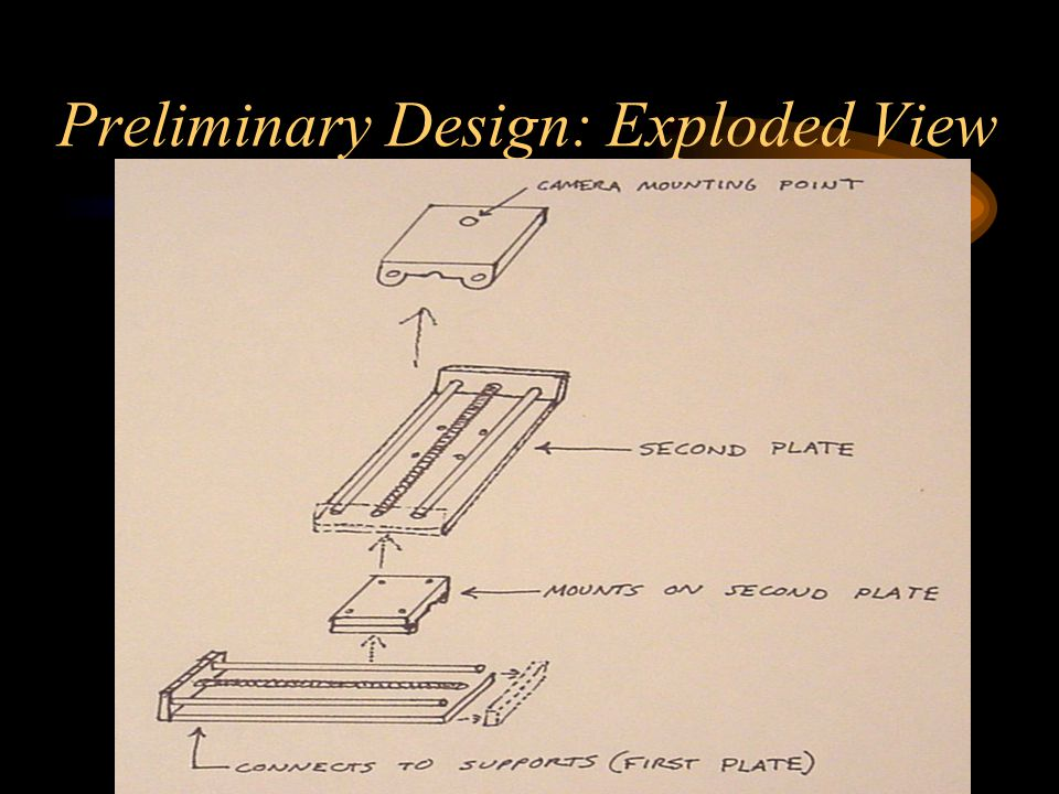 Preliminary Design: Exploded View