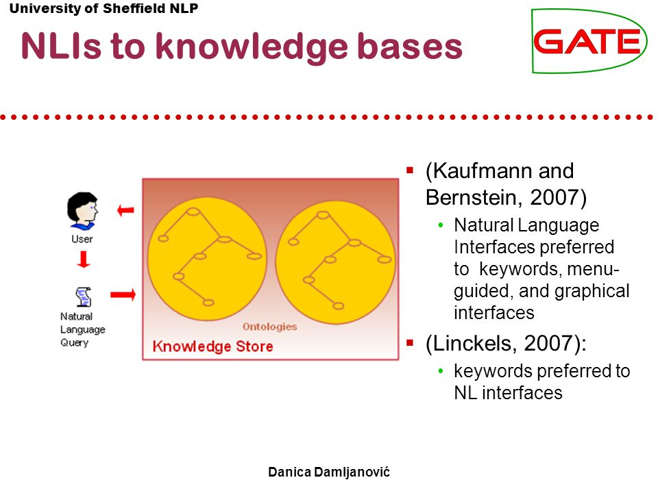 University of Sheffield NLP Danica Damljanović NLIs to knowledge bases  (Kaufmann and Bernstein, 2007)‏ Natural Language Interfaces preferred to keywords, menu- guided, and graphical interfaces  (Linckels, 2007): keywords preferred to NL interfaces