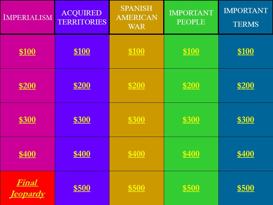 $200 $300 $400 Final Jeopardy $100 $200 $300 $400 $500 $100 $200 $300 $400 $500 $100 $200 $300 $400 $500 $100 $200 $300 $400 $500 $100 I MPERIALISM ACQUIRED TERRITORIES SPANISH AMERICAN WAR IMPORTANT PEOPLE IMPORTANT TERMS