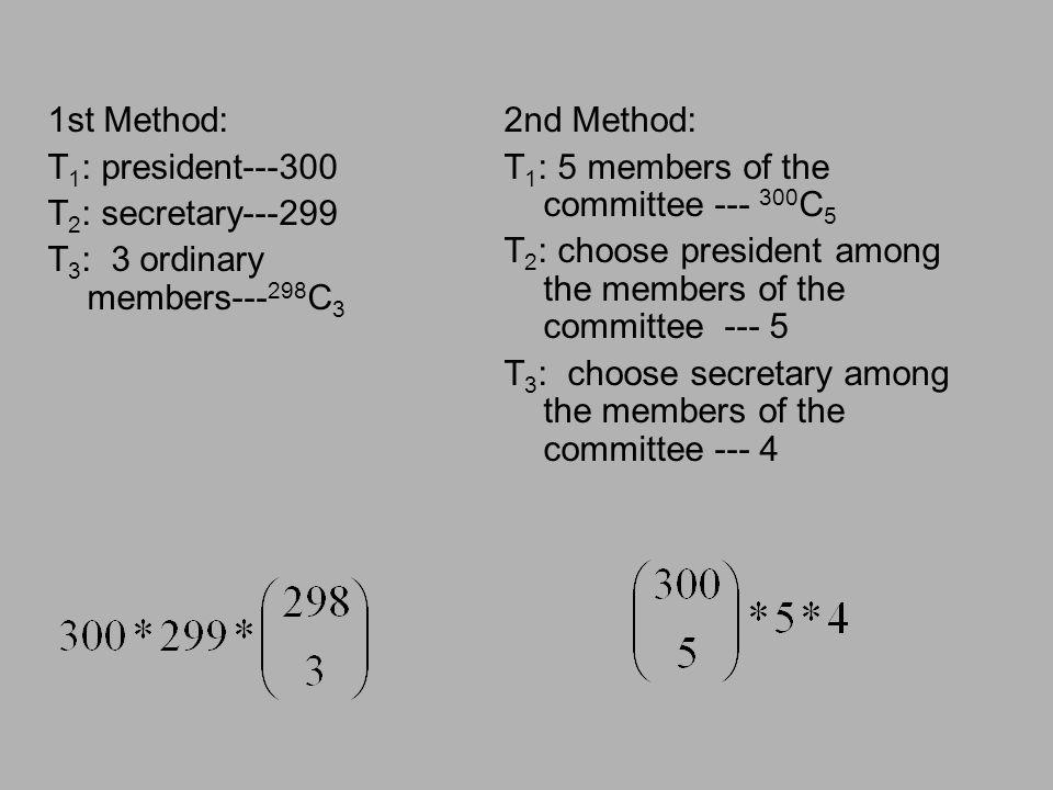 1st Method: T 1 : president---300 T 2 : secretary---299 T 3 : 3 ordinary members--- 298 C 3 2nd Method: T 1 : 5 members of the committee --- 300 C 5 T 2 : choose president among the members of the committee --- 5 T 3 : choose secretary among the members of the committee --- 4