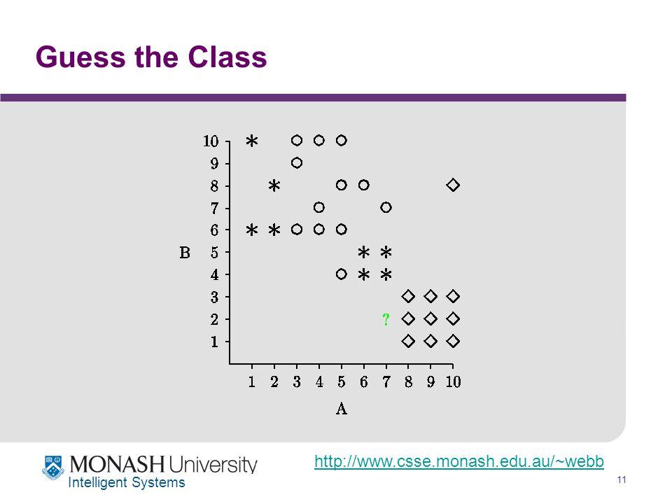 http://www.csse.monash.edu.au/~webb 11 Intelligent Systems Guess the Class