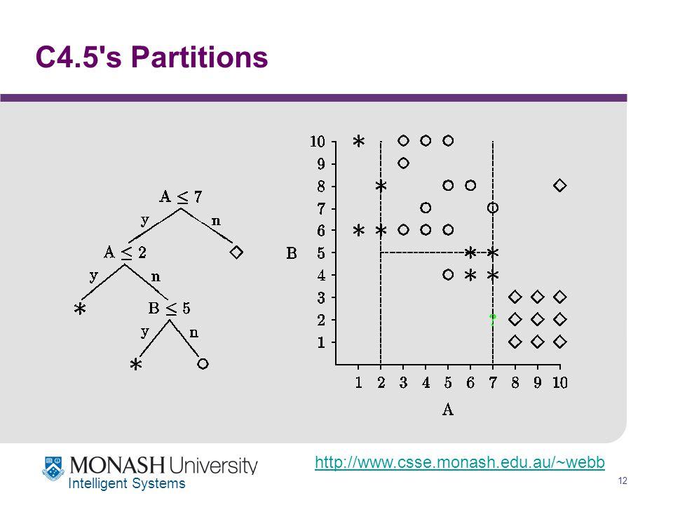 http://www.csse.monash.edu.au/~webb 12 Intelligent Systems C4.5 s Partitions