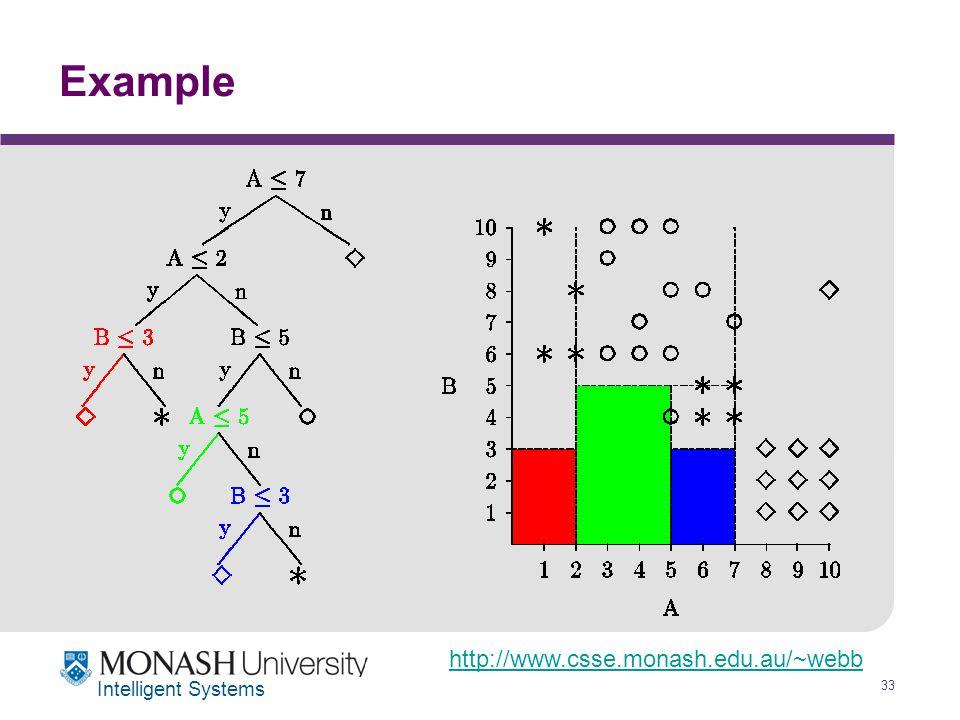 http://www.csse.monash.edu.au/~webb 33 Intelligent Systems Example