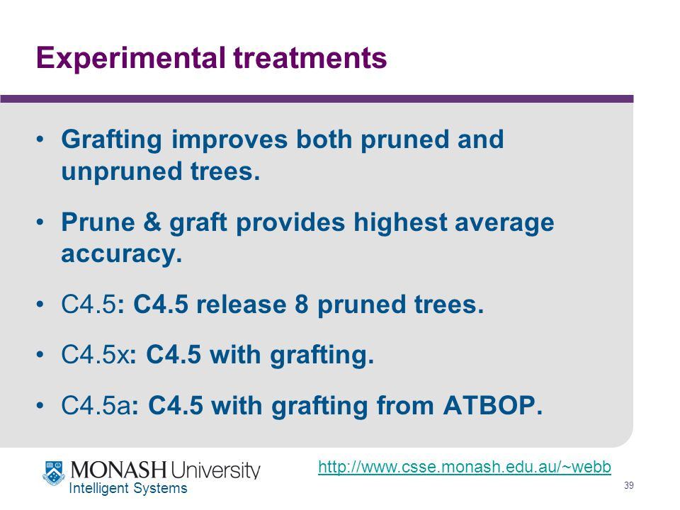 http://www.csse.monash.edu.au/~webb 39 Intelligent Systems Experimental treatments Grafting improves both pruned and unpruned trees.