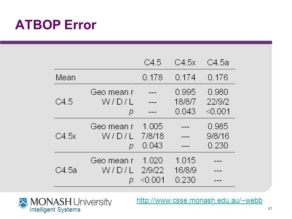 http://www.csse.monash.edu.au/~webb 41 Intelligent Systems ATBOP Error