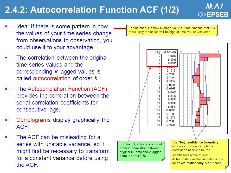 2.4.2: Autocorrelation Function ACF (1/2)  Idea: If there is some pattern in how the values of your time series change from observations to observation, you could use it to your advantage.