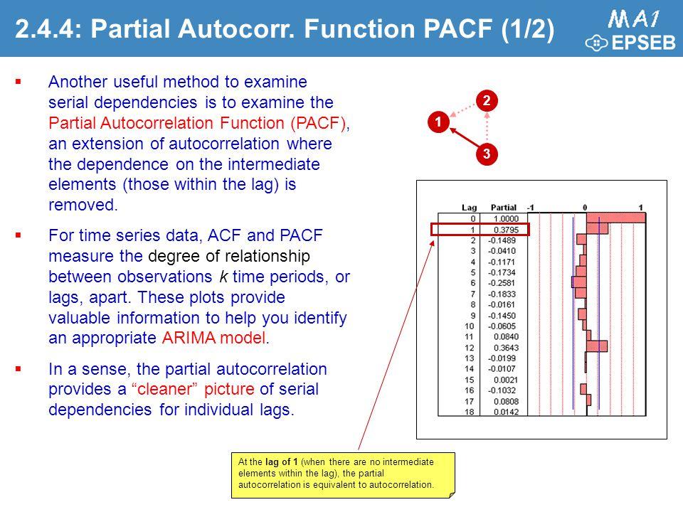 2.4.4: Partial Autocorr.