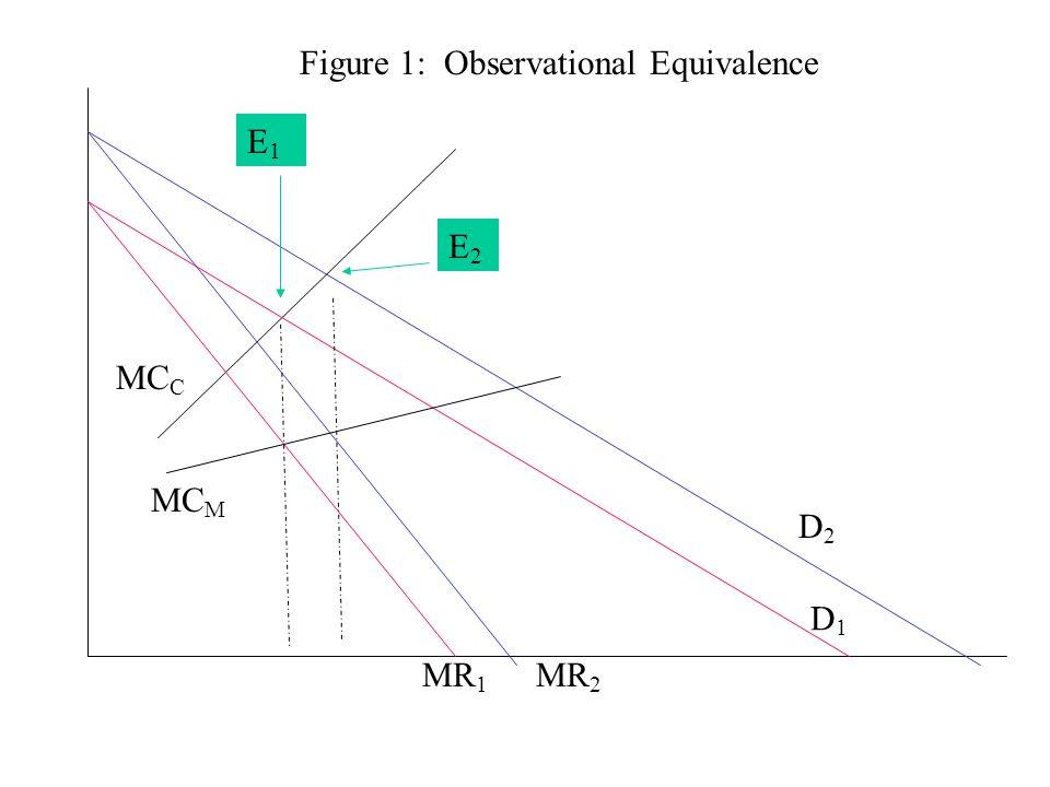 D2D2 MR 2 MC C D1D1 MR 1 MC M E1E1 E2E2 Figure 1: Observational Equivalence