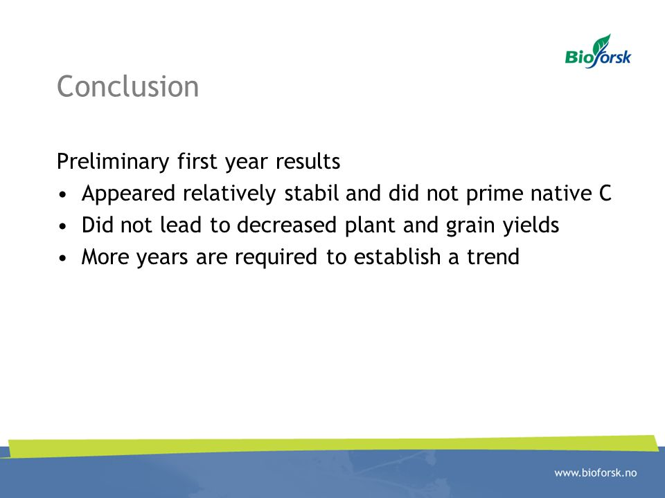 Conclusion Preliminary first year results Appeared relatively stabil and did not prime native C Did not lead to decreased plant and grain yields More years are required to establish a trend