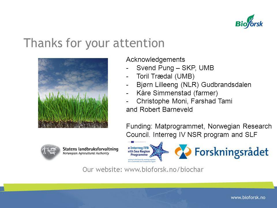 Thanks for your attention Our website: www.bioforsk.no/biochar Acknowledgements -Svend Pung – SKP, UMB -Toril Trædal (UMB) -Bjørn Lilleeng (NLR) Gudbrandsdalen -Kåre Simmenstad (farmer) -Christophe Moni, Farshad Tami and Robert Barneveld Funding: Matprogrammet, Norwegian Research Council.