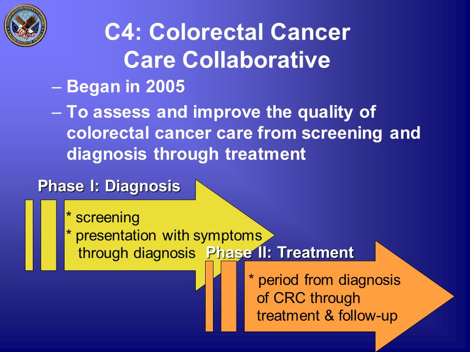 C4: Colorectal Cancer Care Collaborative –Began in 2005 –To assess and improve the quality of colorectal cancer care from screening and diagnosis through treatment * screening * presentation with symptoms through diagnosis Phase I: Diagnosis * period from diagnosis of CRC through treatment & follow-up Phase II: Treatment