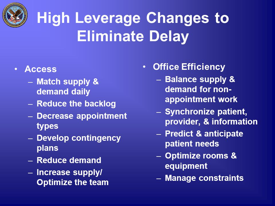 High Leverage Changes to Eliminate Delay Access –Match supply & demand daily –Reduce the backlog –Decrease appointment types –Develop contingency plans –Reduce demand –Increase supply/ Optimize the team Office Efficiency –Balance supply & demand for non- appointment work –Synchronize patient, provider, & information –Predict & anticipate patient needs –Optimize rooms & equipment –Manage constraints