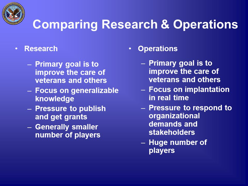 Comparing Research & Operations Research –Primary goal is to improve the care of veterans and others –Focus on generalizable knowledge –Pressure to publish and get grants –Generally smaller number of players Operations –Primary goal is to improve the care of veterans and others –Focus on implantation in real time –Pressure to respond to organizational demands and stakeholders –Huge number of players