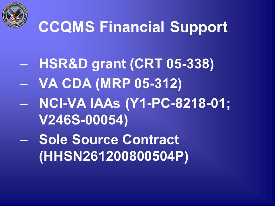CCQMS Financial Support –HSR&D grant (CRT 05-338) –VA CDA (MRP 05-312) –NCI-VA IAAs (Y1-PC-8218-01; V246S-00054) –Sole Source Contract (HHSN261200800504P)