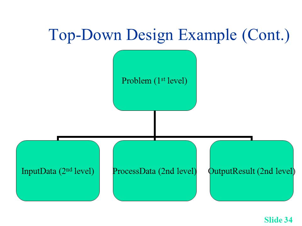 Slide 34 Top-Down Design Example (Cont.) Problem (1 st level) InputData (2 nd level) ProcessData (2nd level) OutputResult (2nd level)