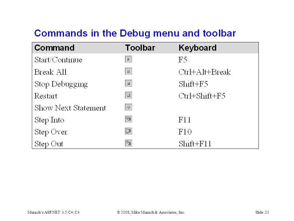 Murach's ASP.NET 3.5/C#, C4© 2008, Mike Murach & Associates, Inc.Slide 21