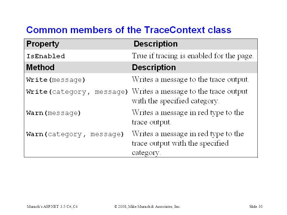 Murach's ASP.NET 3.5/C#, C4© 2008, Mike Murach & Associates, Inc.Slide 30