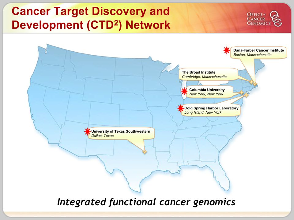 Integrated functional cancer genomics