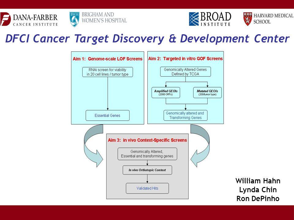 William Hahn Lynda Chin Ron DePinho DFCI Cancer Target Discovery & Development Center
